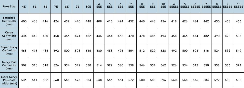 Girls clothing stores shoe width chart women women s shoes size conversion chart publicscrutiny Choice Image