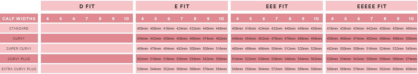 Boots Size Guide