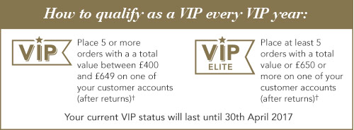 How to qualify as a VIP each year