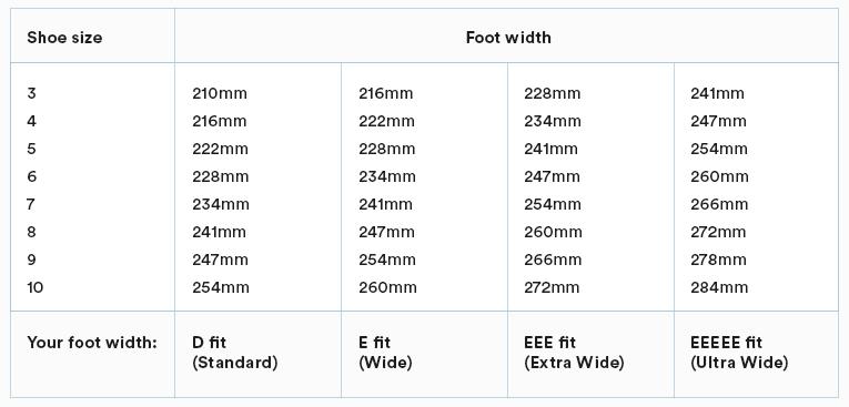 Monsoon Shoe Size Chart