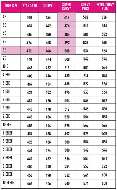 Legroom Size Chart
